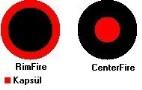 Rimfire Centerfire
