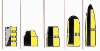 Burun Yapısına Göre Mermiler